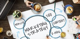 Strategies for Marketing